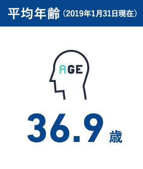 平均年齢(2018年3月31日現在)